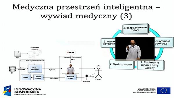Platforma KASKADA – Konferencja podsumowująca projekt MAYDAY EURO 2012 - aplikacja